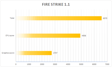 Fire strike 1.1