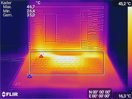 Heatmap using FLIR in CAT S60