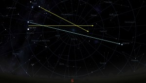 How to Find the South Celestial Pole – One Minute Astronomer