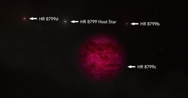 Ilustrasi eksoplanet HR 8799 c dan sistem HR 8799. Kredit: W. M. Keck Observatory/Adam Makarenko
