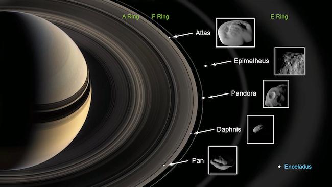 Lima satelit kecil Saturnus yang diamati permukaannya oleh Cassini. Kredit: NASA