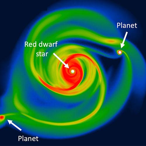 Simulasi pembentukan planet di sekeliling bintang katai merah. Kredit: Rachel Atkinson / UCLAN