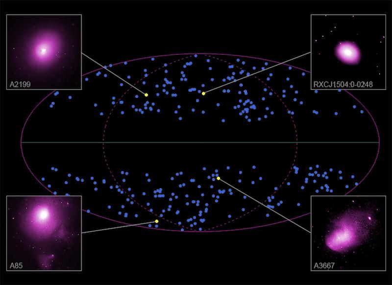 Gugus galaksi yang diteliti untuk mengetahui laju pemuaian alam semesta. Kredit: NASA