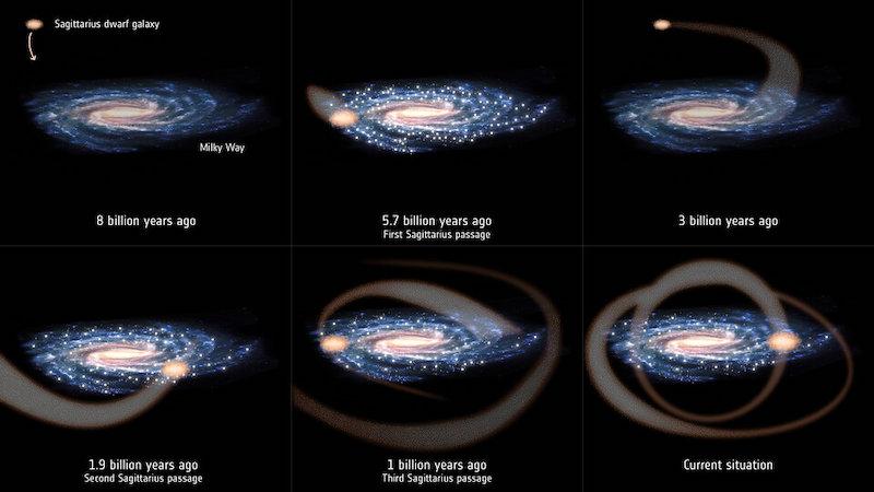 Hubungan tabrakan galaksi Sagittarius dan Bima Sakti. Kredit: ESA