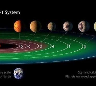 042: Sette ESOPIANETI, simili tra loro, simili a noi.