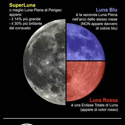 SuperLunaRossoBlu (31/01/2018)