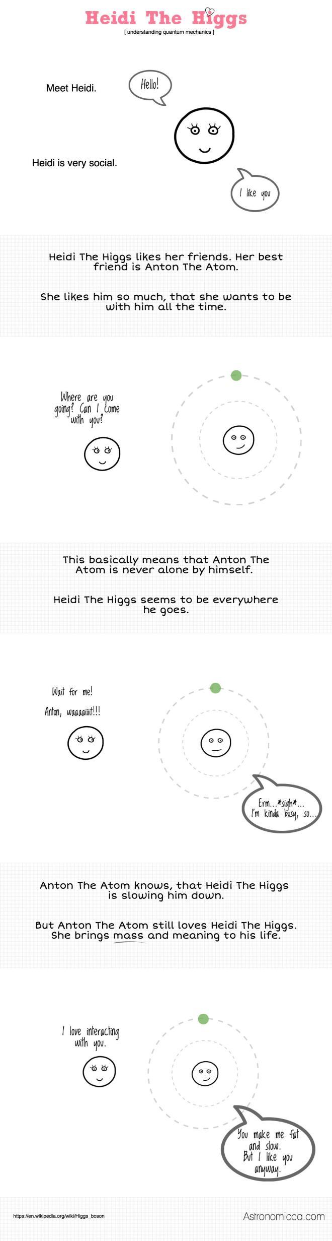 heidi-the-higgs