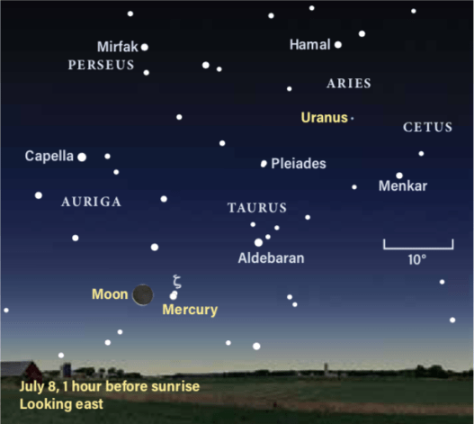 The position of Mercury and the Moon on July 8, 2021