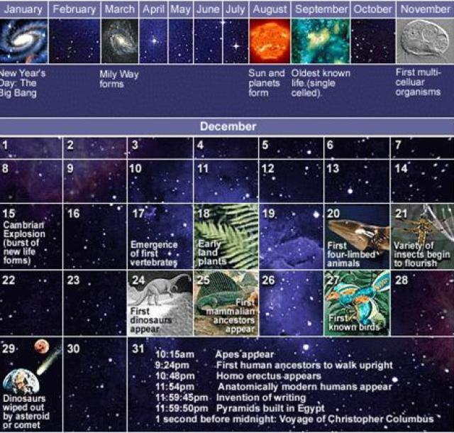 cosmic-calendar.jpg