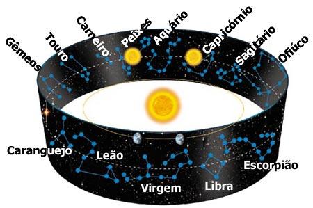 zodiaco_05