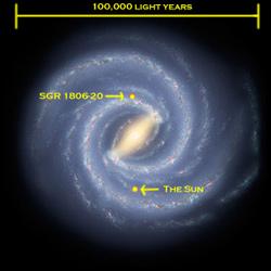 A nossa Galáxia, com a localização da magnetar e da Terra. Crédito: NASA/JPL-Caltech/Plait