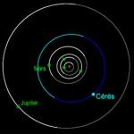 orbite-ceres_315