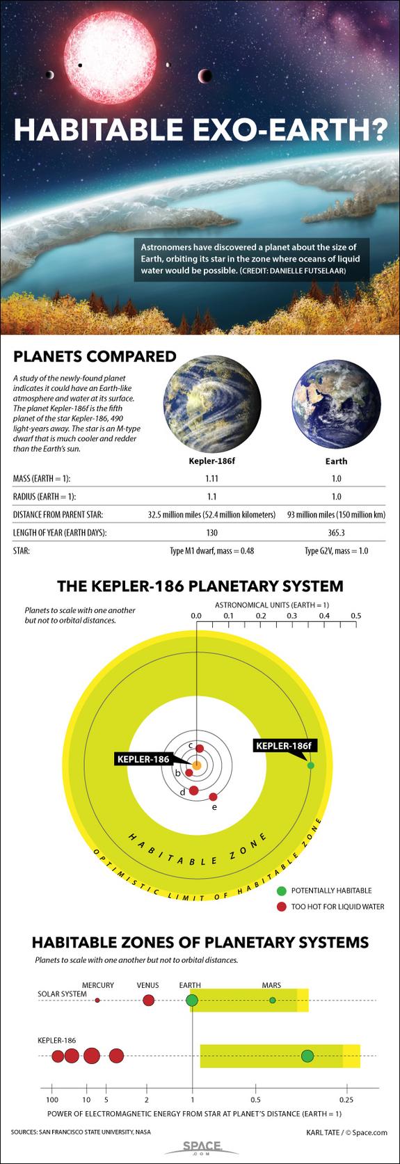 exoearth-habitable-rocky-earth-kepler-186f-140416a-02