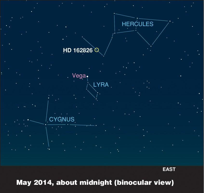 Crédito: Ivan Ramirez/Tim Jones/McDonald Observatory