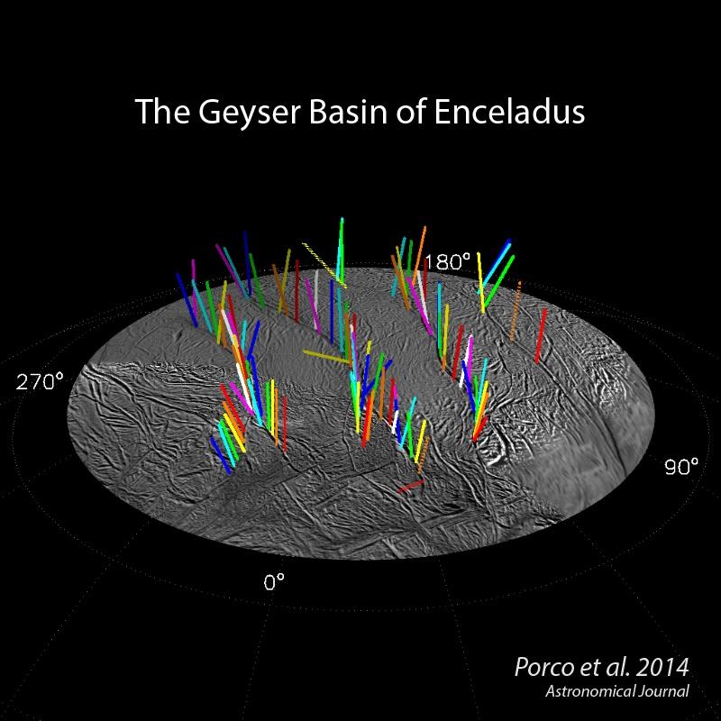 geiseres_Encelado_3D_Cassini