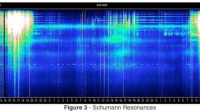 Schumannin resonanssista