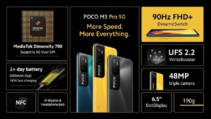 POCO M3 Pro 5G launched globally by Xiaomi for €159-specs