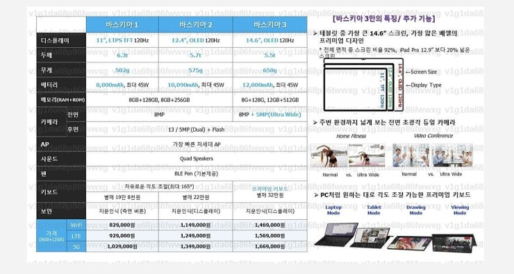 New leak shows Galaxy tab S8, S8+ and S8 ultra Specs/prices