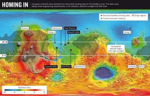 ESA ve Roscosmos'un Mars gezgininin ineceği alan: Oxia Planum