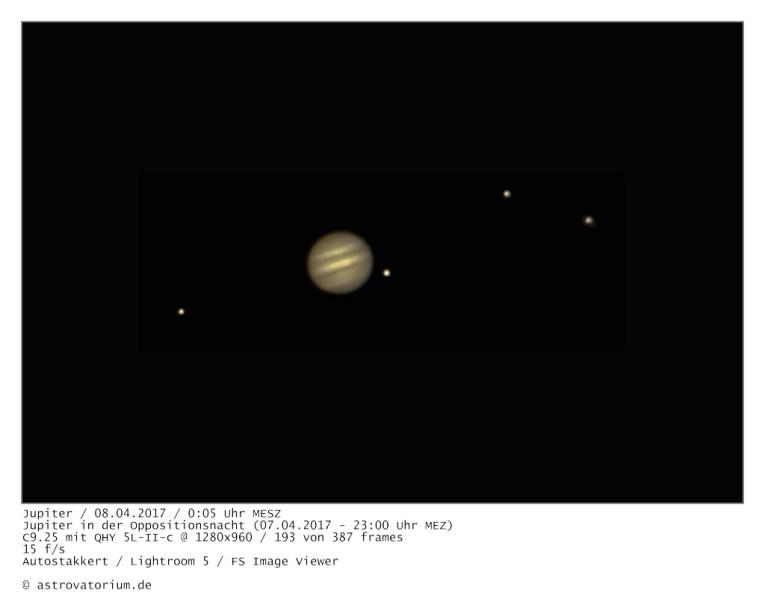 Jupiter-Opposition mit Monden unbeschriftet