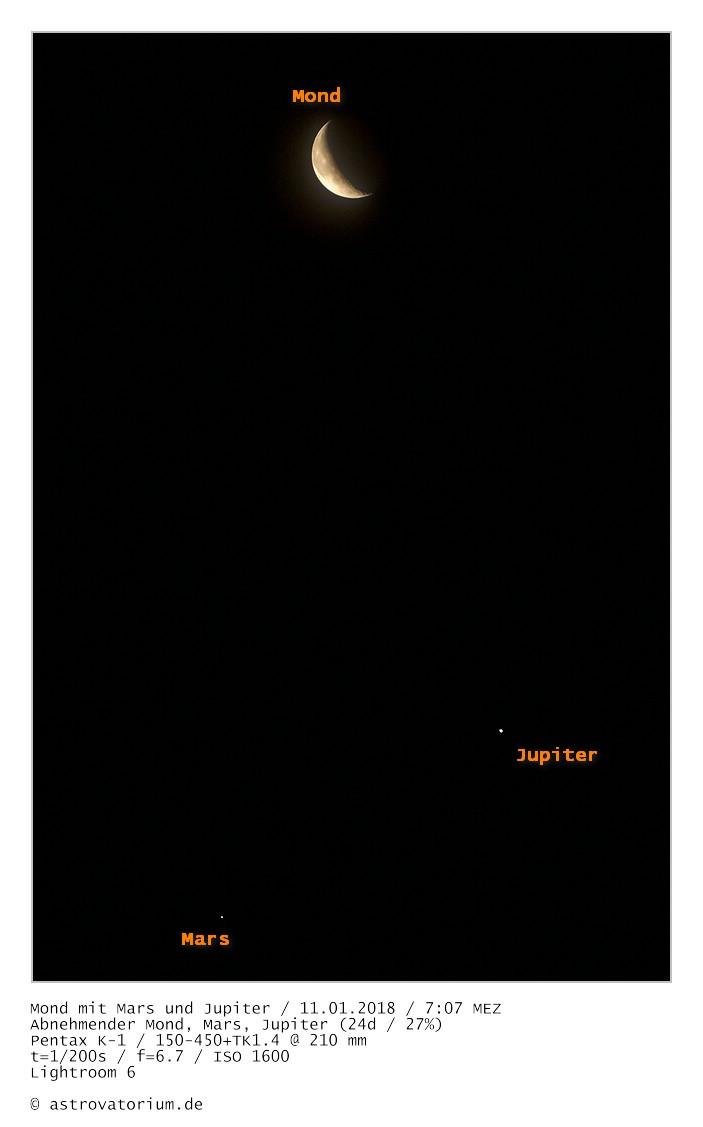 Abnehmender Mond mit Mars und Jupiter beschriftet