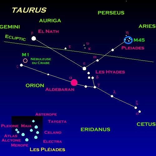 https://i2.wp.com/astrovega.free.fr/taurus.jpg