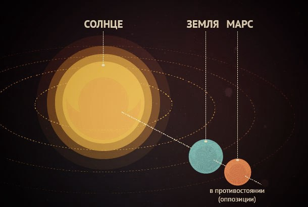Марса
