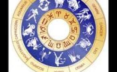 nakshatra constellations lunar mansions