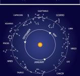 eastern philosophy horoscope kundli Elon musk money wealth life predictions