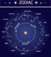 nakshatra star exaltation debility planets kundli horoscope