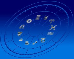 rsz_horoscope-96309_1920-zodiac career horoscope dasamsa divisional horoscope or varga birth chart