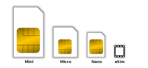 sim-transformation