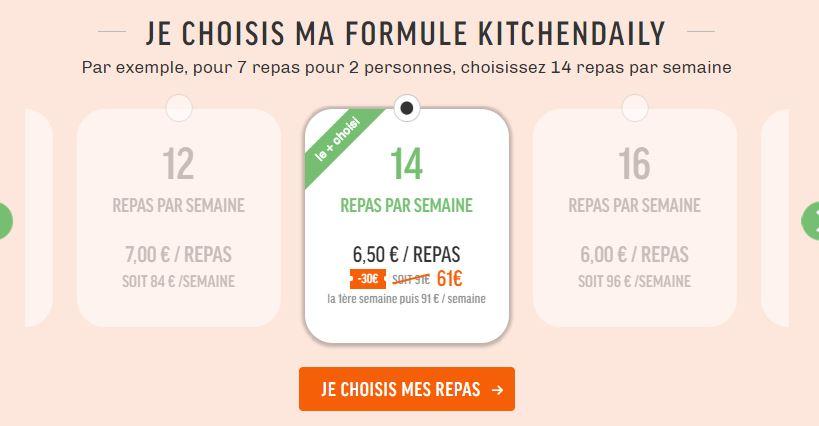 Notre Avis Sur La Livraison De Panier Repas Kitchendaily : Top Ou Flop ?