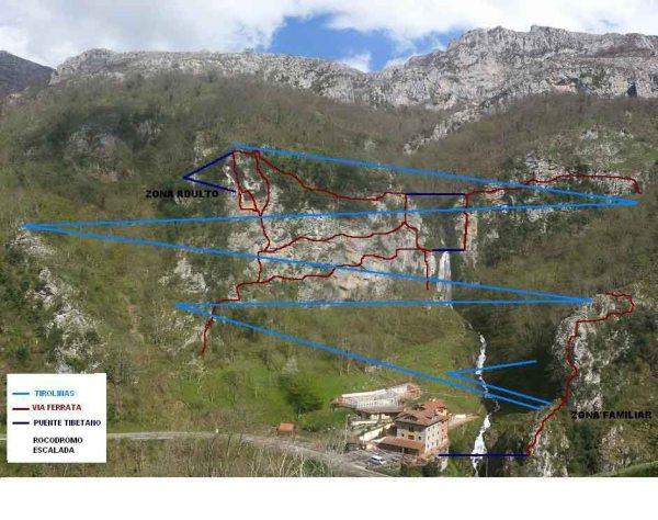 Tirolina en Asturias