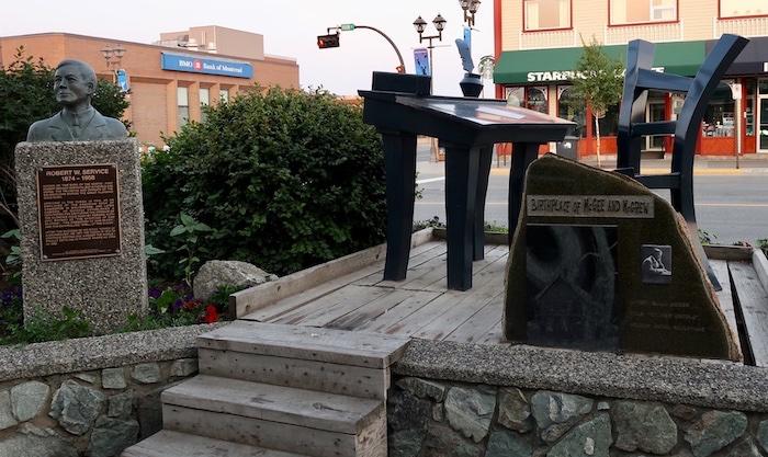 Statue of Robert Service Desk in Whitehorse Yukon