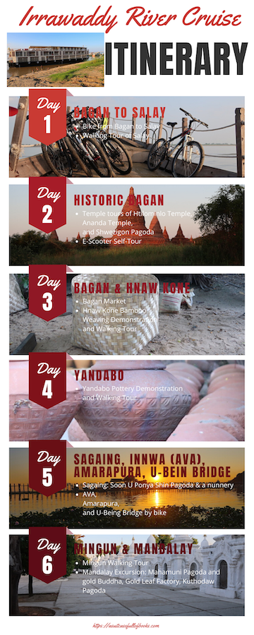 Irrawaddy Cruise Itinerary Infographic