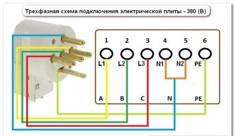 Схема электроплиты электра 1006