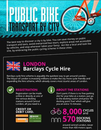 Public Bikes by City