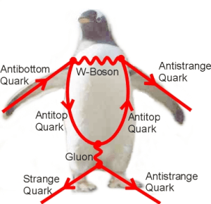 Penguin Opportunity? | Asymptotia