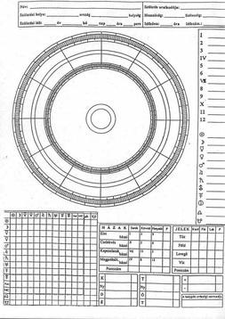 horoszkóp sablon2