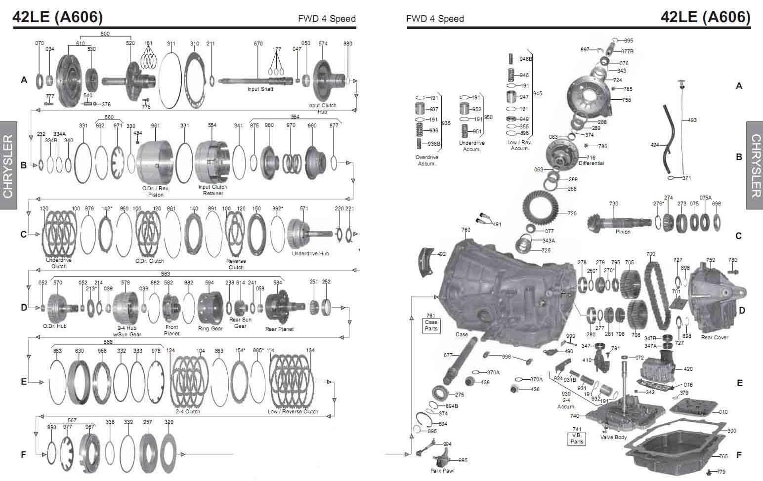 Transmission Repair Manuals 42rle 42le A606