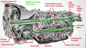 Transmission repair manuals 4EAT | Instructions for rebuild transmission