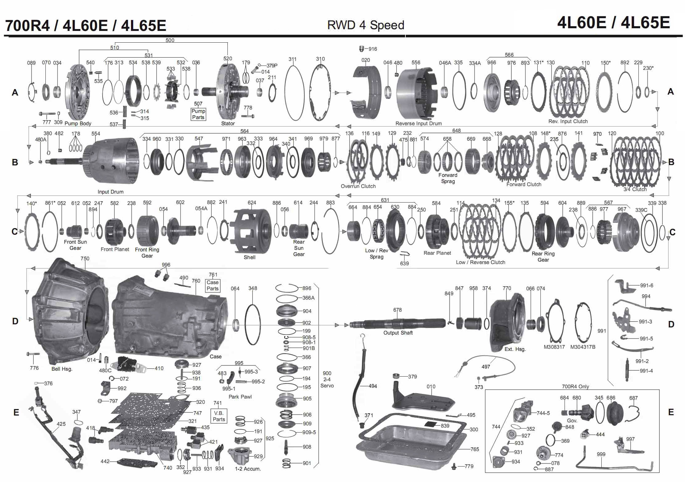 Transmission Rebuild Guide 700r4 4l60e 4l65e Manuals