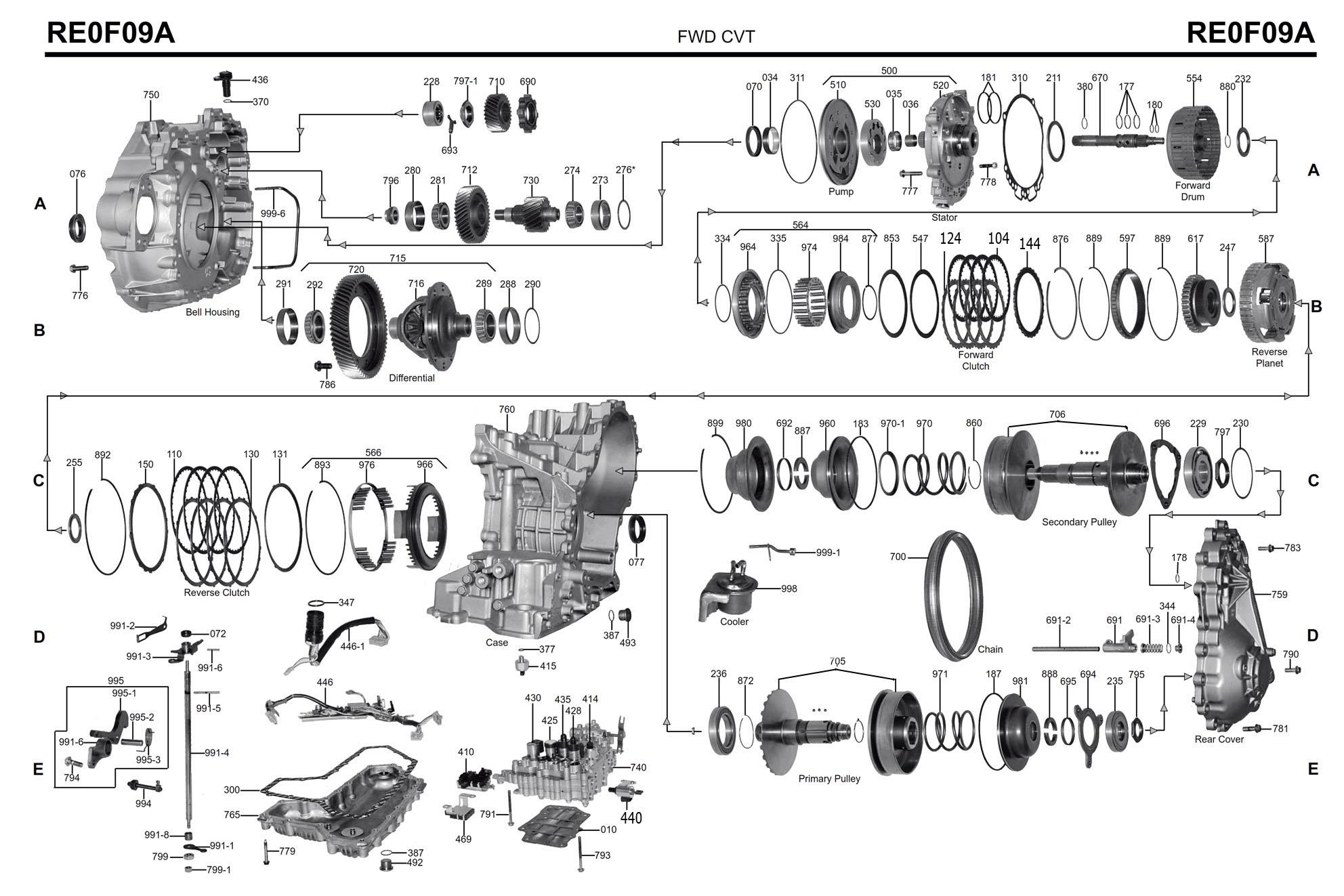 Transmission Repair Manuals Cvt Re0f09a Jf010e