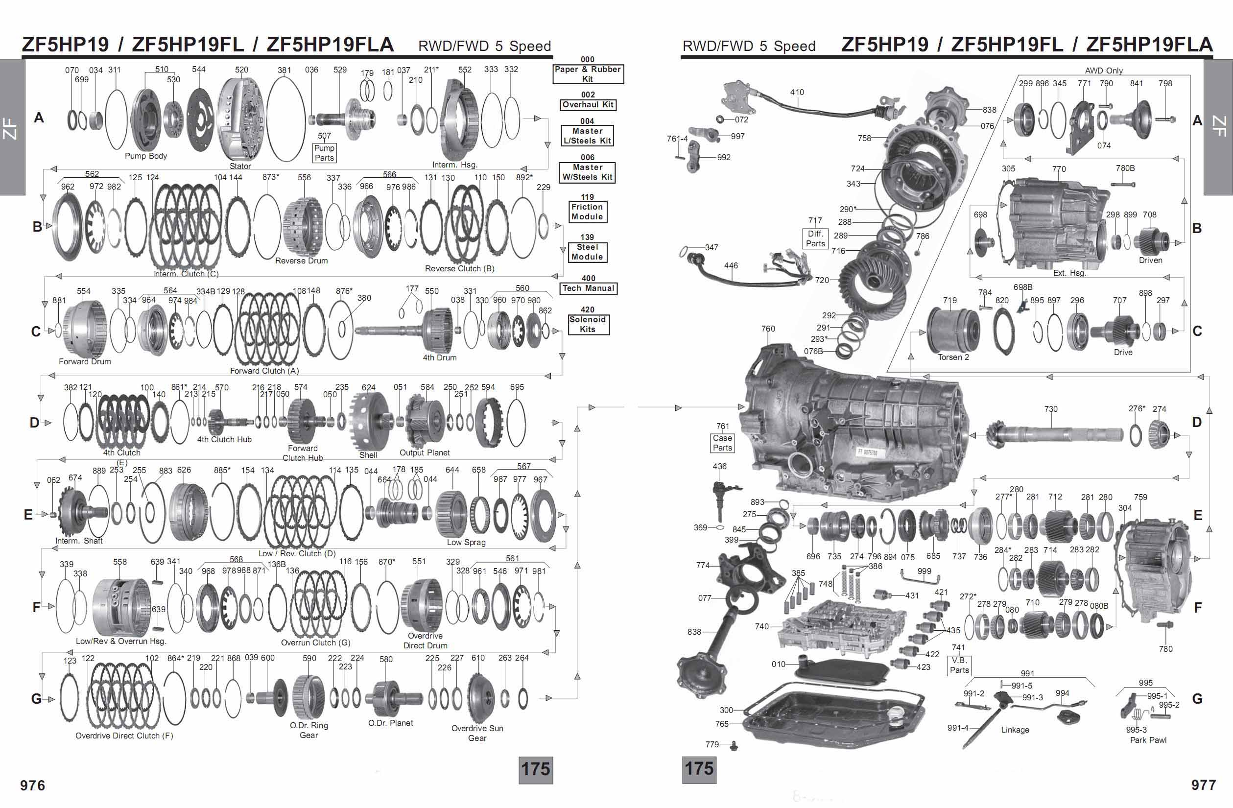 Transmission Repair Manuals Zf 5hp19