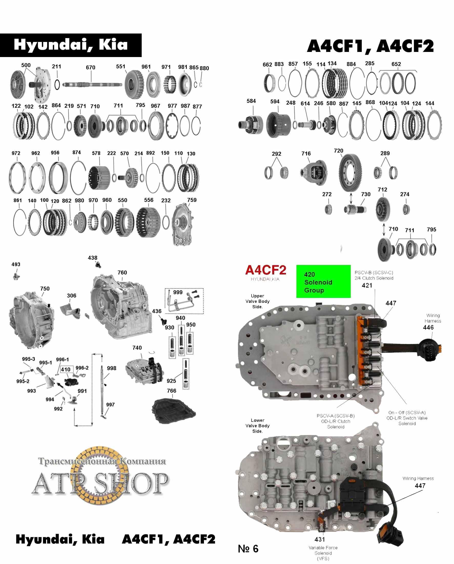 42re Transmission Pressure Sensors Wiring Diagram