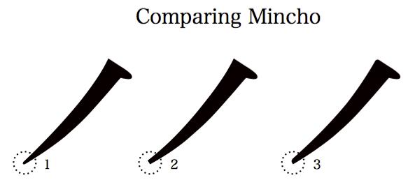 Comparing mincho stroke ends