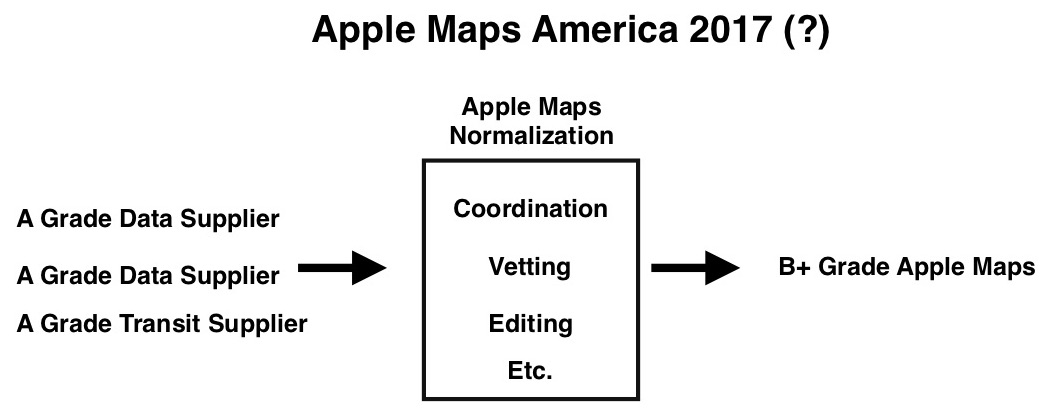 Apple Map Diagram 3