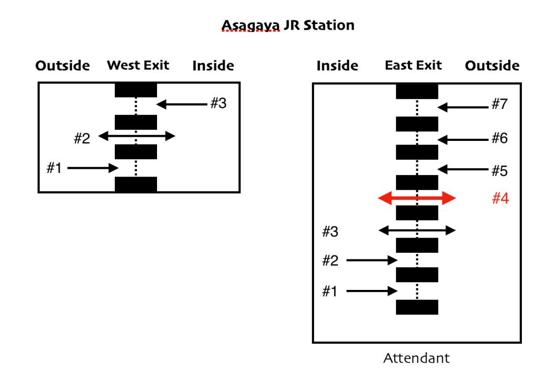 Asagaya Gate Map