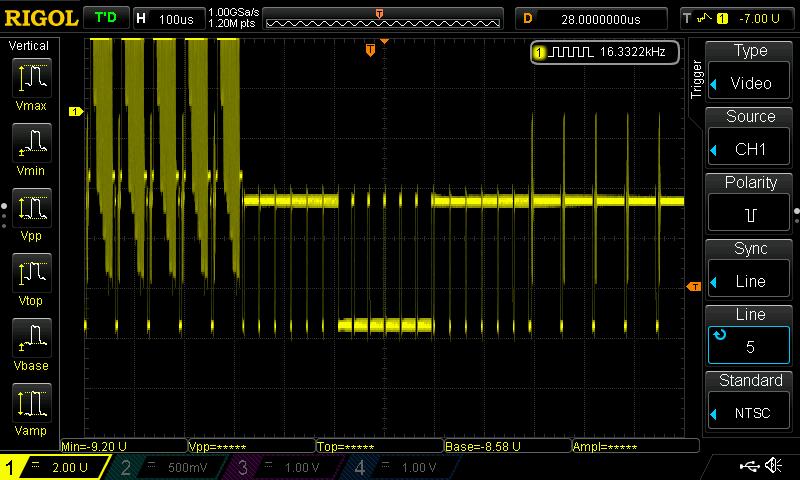 NTSC Test Signal
